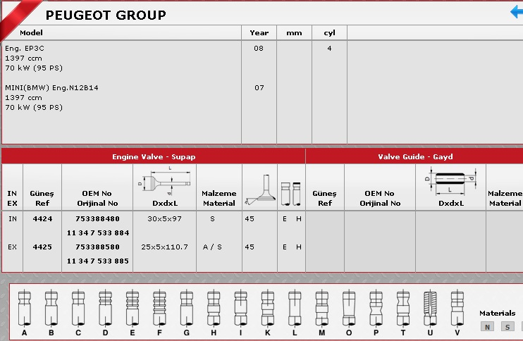 SİBOP TAKIMI 4424-4425 P207 P208 P308 P508 EP3C 1.4İ 1.6İ 16V VTİ MINI N12B14