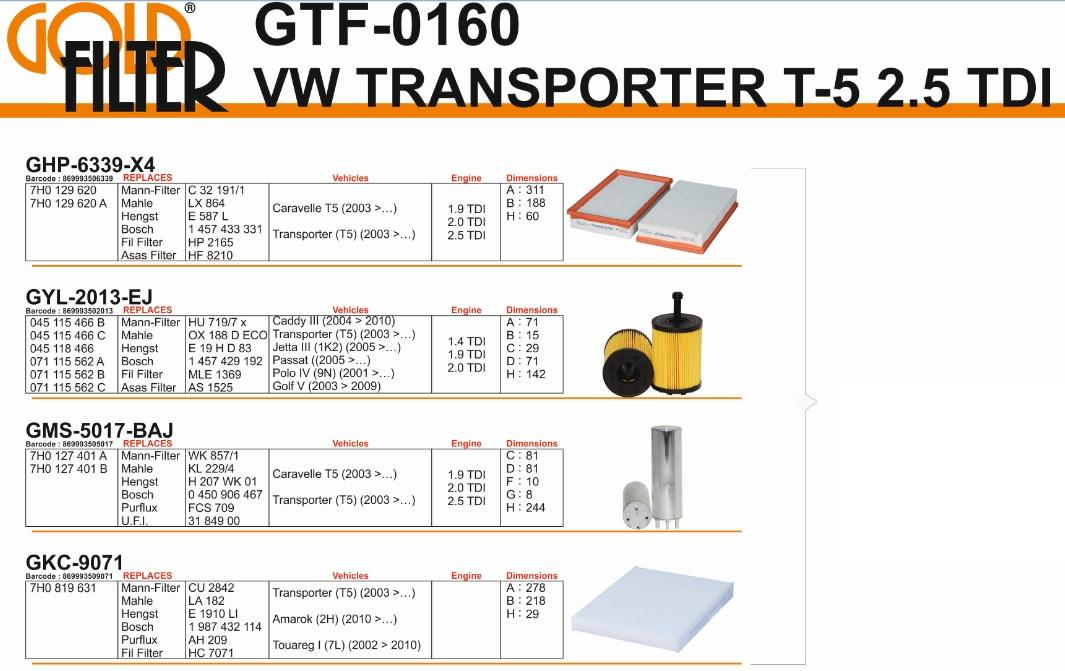 FİLTRE SETİ GTF0160 TRANSPORTER T5 (03-) (HAVA YAĞ MAZOT POLEN)