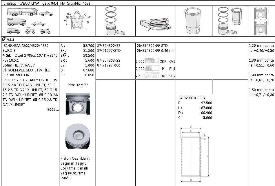 PİSTON SEGMAN 8771797 STD 8785480022 BOXER 2.8 HDI DUCATO JUMPER 2.8 JTD